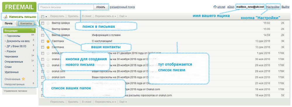 Интерфейс Freemail почты