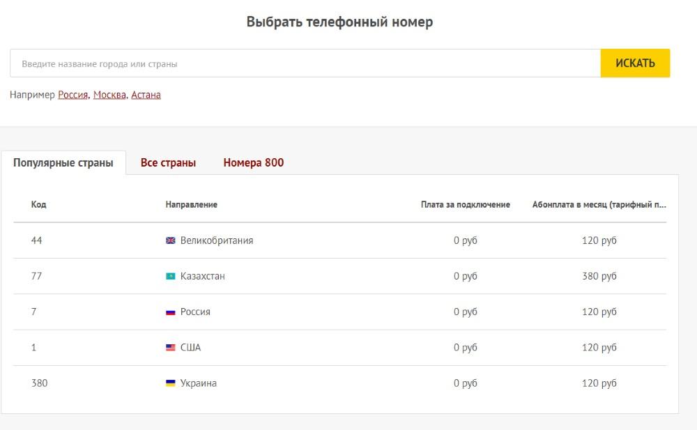 Тарифы Zadarma по странам