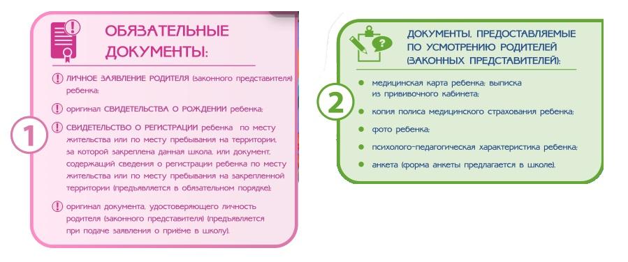 Типичные документы для поступления ребенка в школу